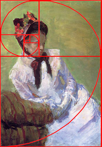 Mary-cassat-self-portrait-golden-ratio